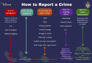 how to report a crime - click for PDF